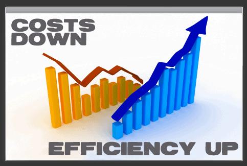 Cost Effiecient