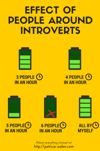 recharge-introvert
